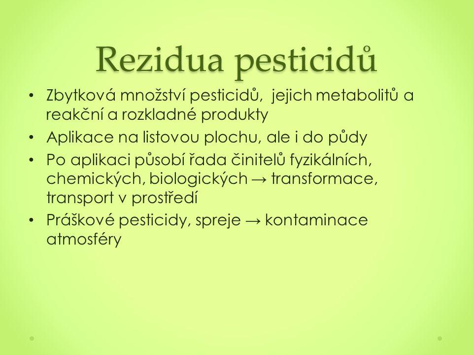 Rezidua pesticidů Zbytková množství pesticidů, jejich metabolitů a reakční a rozkladné produkty Aplikace na listovou plochu, ale i do půdy Po aplikaci působí řada činitelů fyzikálních, chemických, biologických → transformace, transport v prostředí Práškové pesticidy, spreje → kontaminace atmosféry