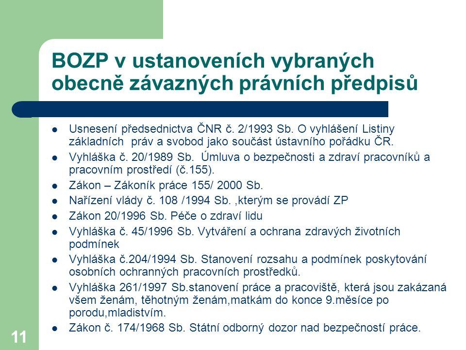 11 BOZP v ustanoveních vybraných obecně závazných právních předpisů Usnesení předsednictva ČNR č. 2/1993 Sb. O vyhlášení Listiny základních práv a svo