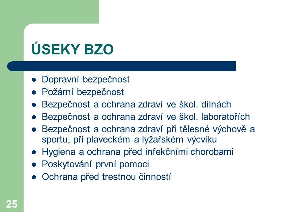 25 ÚSEKY BZO Dopravní bezpečnost Požární bezpečnost Bezpečnost a ochrana zdraví ve škol. dílnách Bezpečnost a ochrana zdraví ve škol. laboratořích Bez