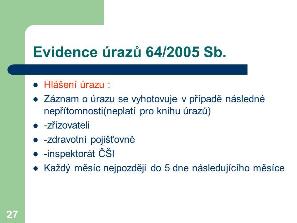 27 Evidence úrazů 64/2005 Sb. Hlášení úrazu : Záznam o úrazu se vyhotovuje v případě následné nepřítomnosti(neplatí pro knihu úrazů) -zřizovateli -zdr