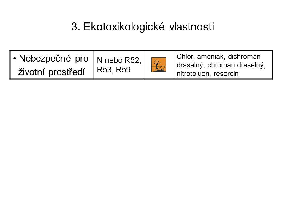 3. Ekotoxikologické vlastnosti Nebezpečné pro životní prostředí N nebo R52, R53, R59 Chlor, amoniak, dichroman draselný, chroman draselný, nitrotoluen