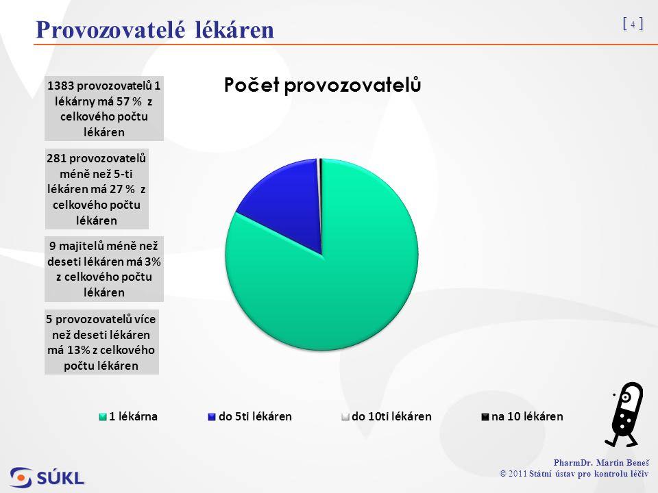 [ 4 ] PharmDr. Martin Beneš © 2011 Státní ústav pro kontrolu léčiv Provozovatelé lékáren