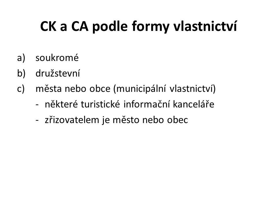 CK a CA podle formy vlastnictví a)soukromé b)družstevní c)města nebo obce (municipální vlastnictví) -některé turistické informační kanceláře -zřizovatelem je město nebo obec