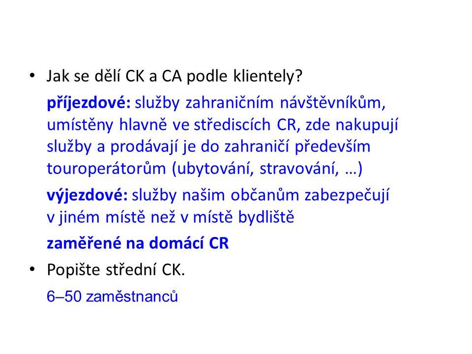 Jak se dělí CK a CA podle klientely.