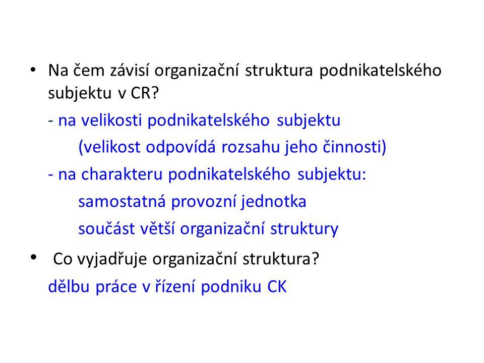Na čem závisí organizační struktura podnikatelského subjektu v CR? - na velikosti podnikatelského subjektu (velikost odpovídá rozsahu jeho činnosti) -