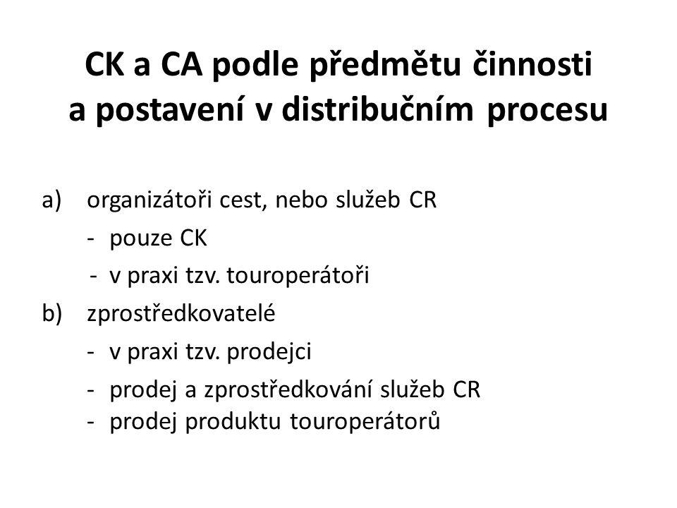 CK a CA podle předmětu činnosti a postavení v distribučním procesu a)organizátoři cest, nebo služeb CR -pouze CK -v praxi tzv. touroperátoři b)zprostř