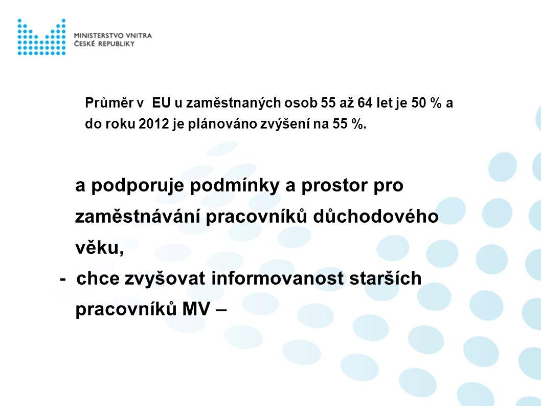 Průměr v EU u zaměstnaných osob 55 až 64 let je 50 % a do roku 2012 je plánováno zvýšení na 55 %.