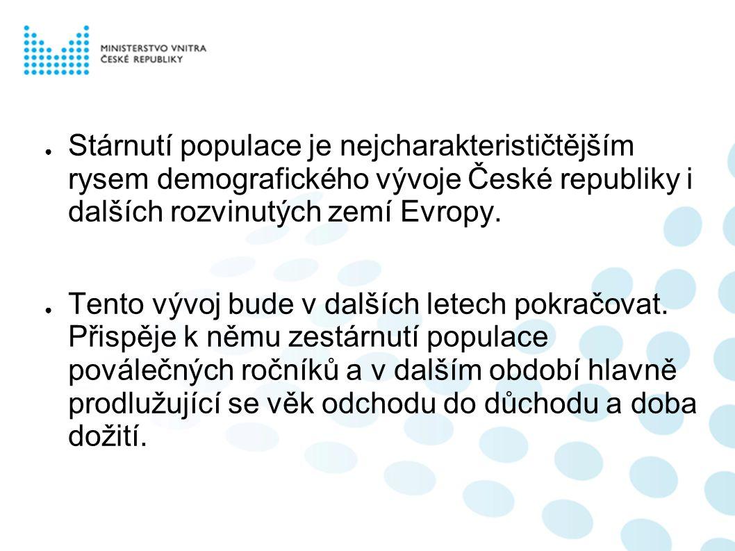 ● Stárnutí populace je nejcharakterističtějším rysem demografického vývoje České republiky i dalších rozvinutých zemí Evropy.