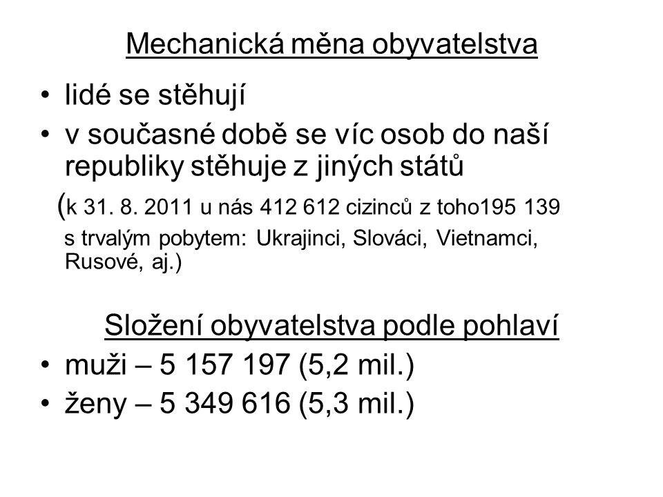Mechanická měna obyvatelstva lidé se stěhují v současné době se víc osob do naší republiky stěhuje z jiných států ( k 31.