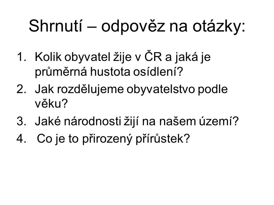 Zdroje 1) CHALUPA, Petr; HORNÍK, Stanislav; DEMEK, Jaromír.