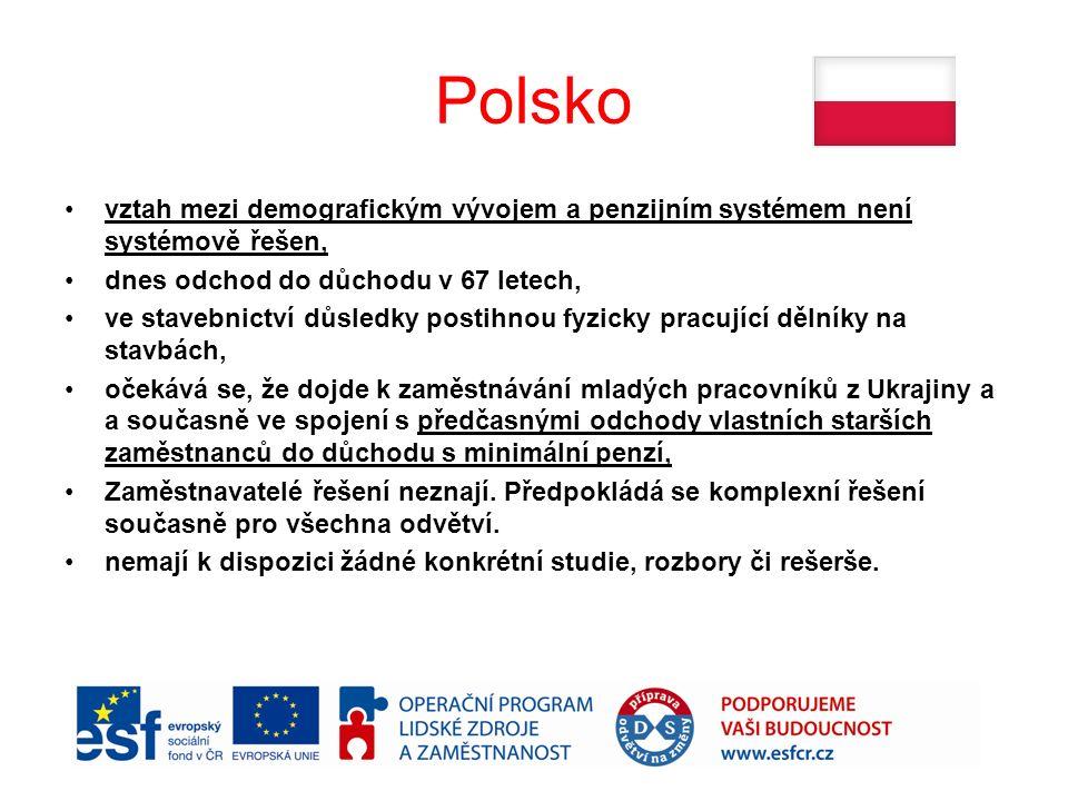 Polsko vztah mezi demografickým vývojem a penzijním systémem není systémově řešen, dnes odchod do důchodu v 67 letech, ve stavebnictví důsledky postihnou fyzicky pracující dělníky na stavbách, očekává se, že dojde k zaměstnávání mladých pracovníků z Ukrajiny a a současně ve spojení s předčasnými odchody vlastních starších zaměstnanců do důchodu s minimální penzí, Zaměstnavatelé řešení neznají.