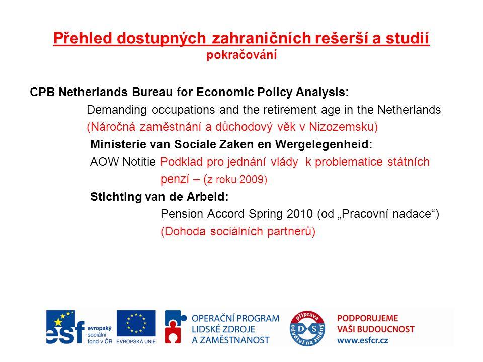 Slovensko Věk odchodu do důchodu se postupně prodlužuje již od roku 2004: dnes 62 (muži) a 53 - 57 + 9 měsíců za každý rok od r.