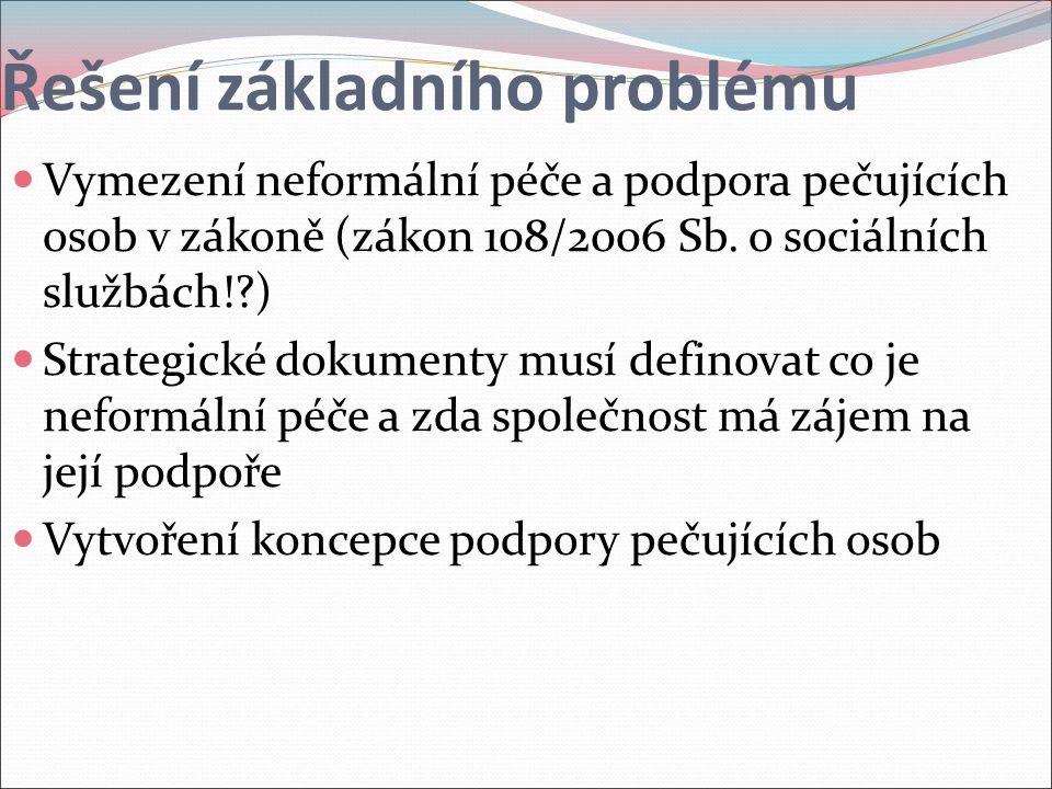 Řešení základního problému Vymezení neformální péče a podpora pečujících osob v zákoně (zákon 108/2006 Sb. o sociálních službách!?) Strategické dokume