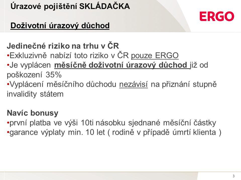 3 Jedinečné riziko na trhu v ČR Exkluzivně nabízí toto riziko v ČR pouze ERGO Je vyplácen měsíčně doživotní úrazový důchod již od poškození 35% Vyplácení měsíčního důchodu nezávisí na přiznání stupně invalidity státem Navíc bonusy první platba ve výši 10ti násobku sjednané měsíční částky garance výplaty min.