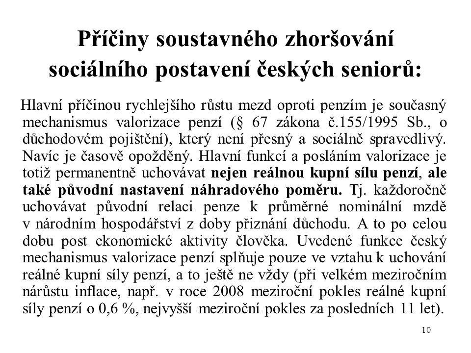10 Příčiny soustavného zhoršování sociálního postavení českých seniorů: Hlavní příčinou rychlejšího růstu mezd oproti penzím je současný mechanismus valorizace penzí (§ 67 zákona č.155/1995 Sb., o důchodovém pojištění), který není přesný a sociálně spravedlivý.