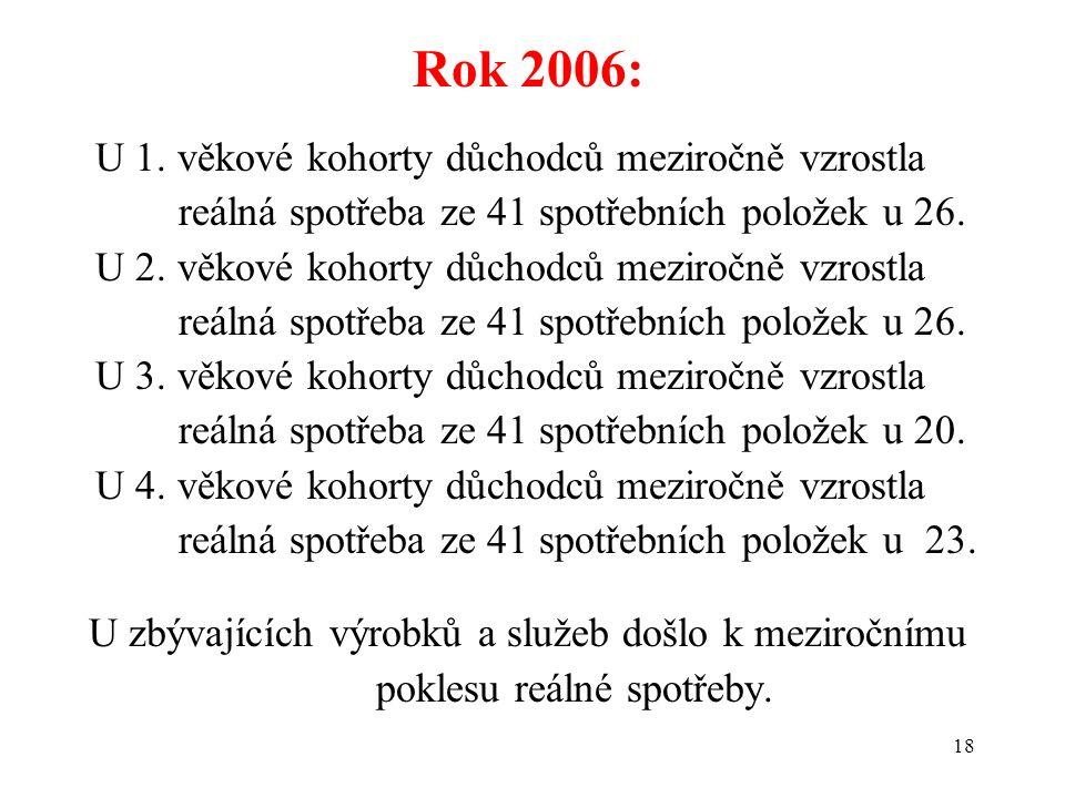 18 Rok 2006: U 1.