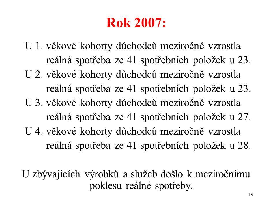 19 Rok 2007: U 1.