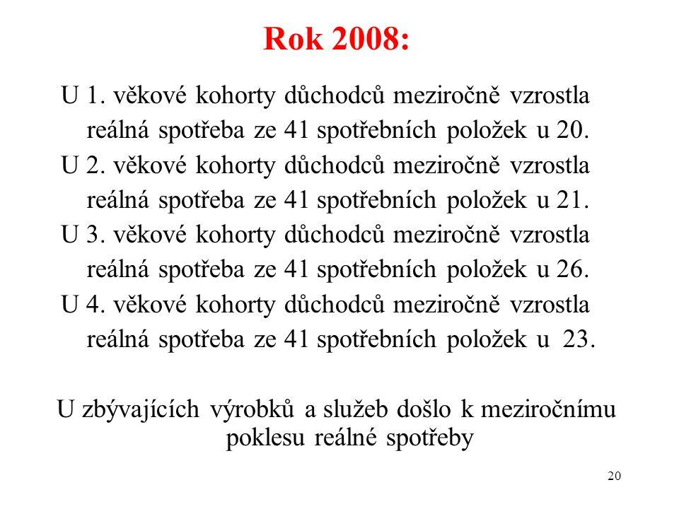 20 Rok 2008: U 1.