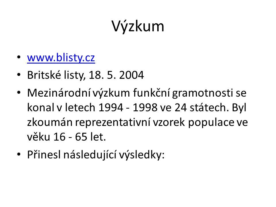 Výzkum www.blisty.cz Britské listy, 18. 5. 2004 Mezinárodní výzkum funkční gramotnosti se konal v letech 1994 - 1998 ve 24 státech. Byl zkoumán reprez