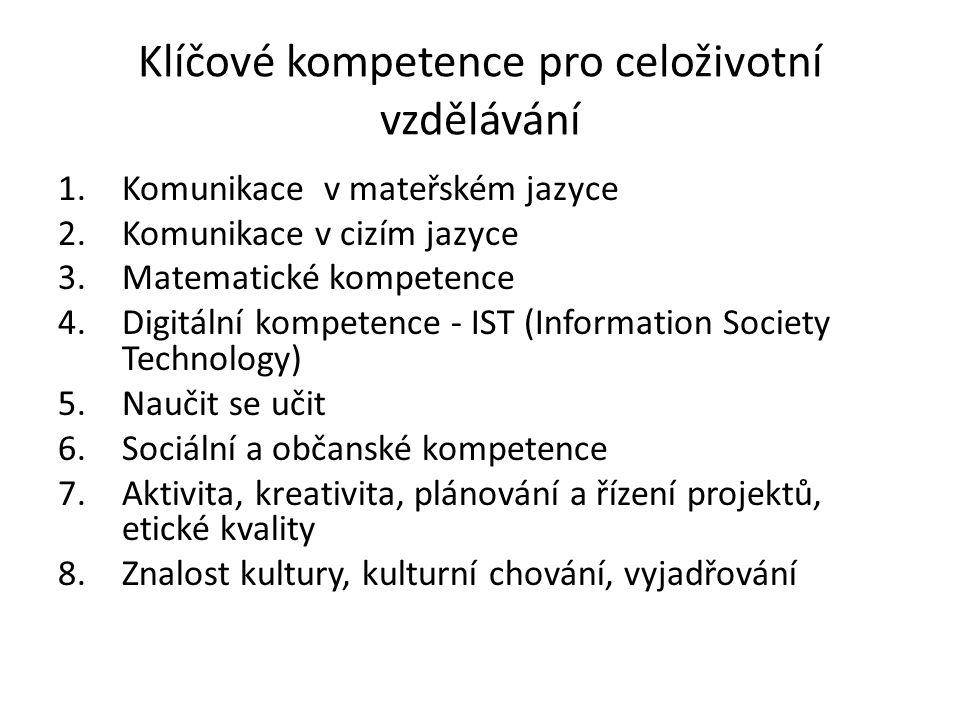 Klíčové kompetence pro celoživotní vzdělávání 1.Komunikace v mateřském jazyce 2.Komunikace v cizím jazyce 3.Matematické kompetence 4.Digitální kompete