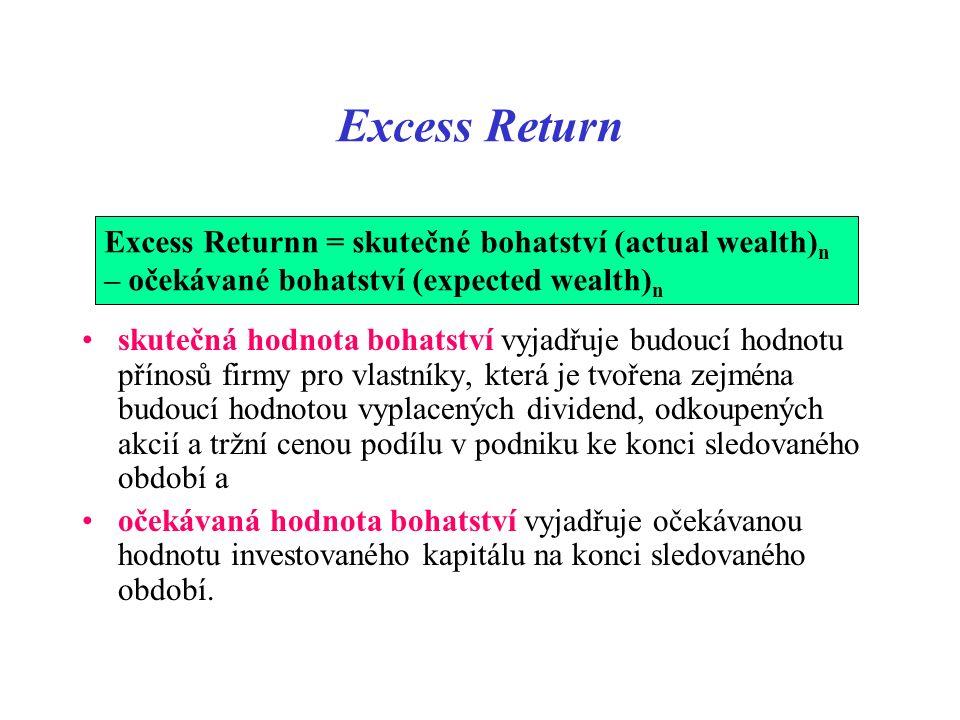 Excess Return skutečná hodnota bohatství vyjadřuje budoucí hodnotu přínosů firmy pro vlastníky, která je tvořena zejména budoucí hodnotou vyplacených dividend, odkoupených akcií a tržní cenou podílu v podniku ke konci sledovaného období a očekávaná hodnota bohatství vyjadřuje očekávanou hodnotu investovaného kapitálu na konci sledovaného období.