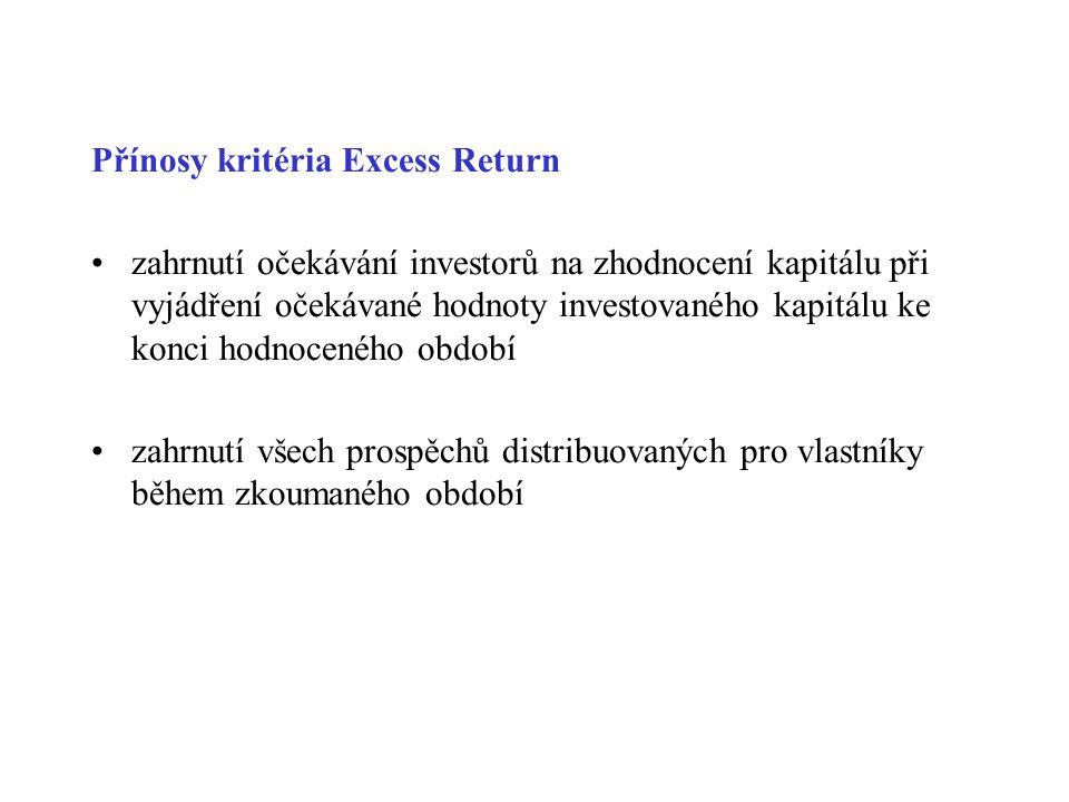 Přínosy kritéria Excess Return zahrnutí očekávání investorů na zhodnocení kapitálu při vyjádření očekávané hodnoty investovaného kapitálu ke konci hodnoceného období zahrnutí všech prospěchů distribuovaných pro vlastníky během zkoumaného období