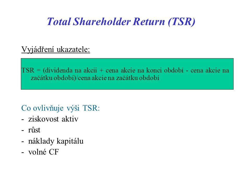 Total Shareholder Return (TSR) Vyjádření ukazatele: TSR = (dividenda na akcii + cena akcie na konci období - cena akcie na začátku období)/cena akcie na začátku období Co ovlivňuje výši TSR: - ziskovost aktiv - růst - náklady kapitálu - volné CF