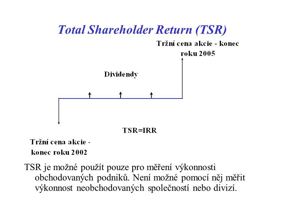 Total Shareholder Return (TSR) TSR je možné použít pouze pro měření výkonnosti obchodovaných podniků.