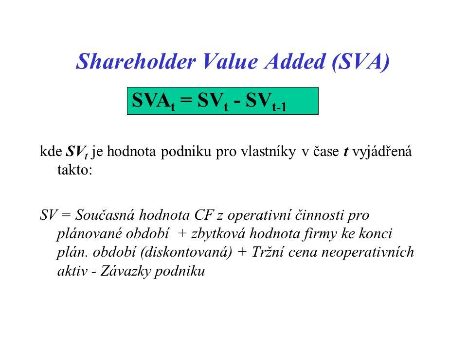 Shareholder Value Added (SVA) kde SV t je hodnota podniku pro vlastníky v čase t vyjádřená takto: SV = Současná hodnota CF z operativní činnosti pro plánované období + zbytková hodnota firmy ke konci plán.