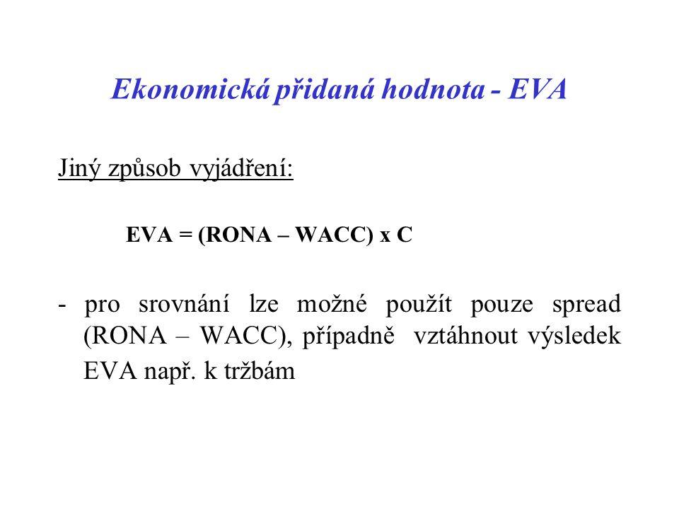 Ekonomická přidaná hodnota - EVA Jiný způsob vyjádření: EVA = (RONA – WACC) x C - pro srovnání lze možné použít pouze spread (RONA – WACC), případně vztáhnout výsledek EVA např.