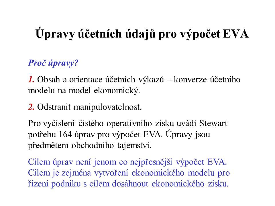 Úpravy účetních údajů pro výpočet EVA Proč úpravy? 1. Obsah a orientace účetních výkazů – konverze účetního modelu na model ekonomický. 2. Odstranit m