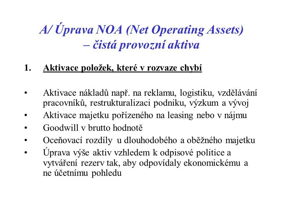 A/ Úprava NOA (Net Operating Assets) – čistá provozní aktiva 1.Aktivace položek, které v rozvaze chybí Aktivace nákladů např. na reklamu, logistiku, v