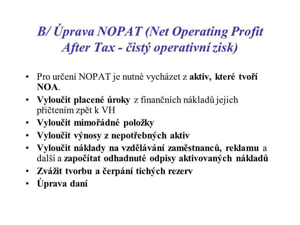 B/ Úprava NOPAT (Net Operating Profit After Tax - čistý operativní zisk) Pro určení NOPAT je nutné vycházet z aktiv, které tvoří NOA. Vyloučit placené
