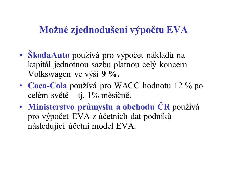 Možné zjednodušení výpočtu EVA ŠkodaAuto používá pro výpočet nákladů na kapitál jednotnou sazbu platnou celý koncern Volkswagen ve výši 9 %.