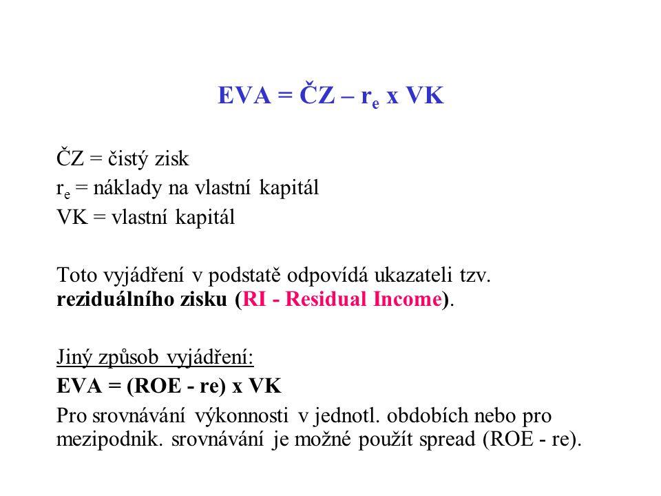 EVA = ČZ – r e x VK ČZ = čistý zisk r e = náklady na vlastní kapitál VK = vlastní kapitál Toto vyjádření v podstatě odpovídá ukazateli tzv. reziduální