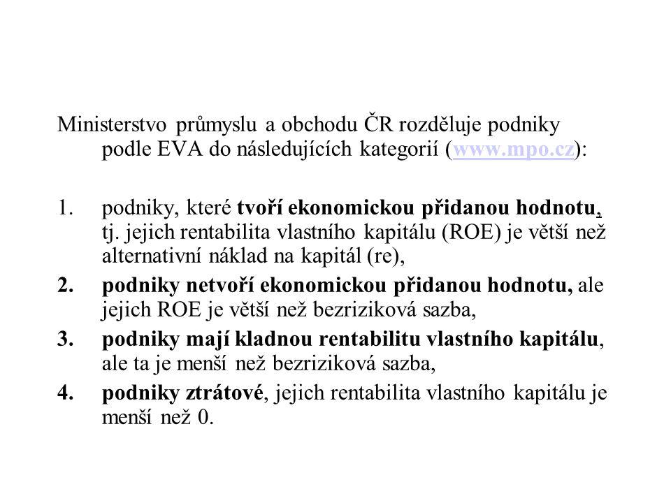 Ministerstvo průmyslu a obchodu ČR rozděluje podniky podle EVA do následujících kategorií (www.mpo.cz):www.mpo.cz 1.podniky, které tvoří ekonomickou přidanou hodnotu, tj.