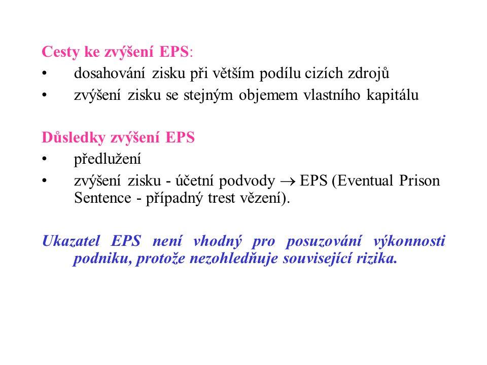 Cesty ke zvýšení EPS: dosahování zisku při větším podílu cizích zdrojů zvýšení zisku se stejným objemem vlastního kapitálu Důsledky zvýšení EPS předlužení zvýšení zisku - účetní podvody  EPS (Eventual Prison Sentence - případný trest vězení).