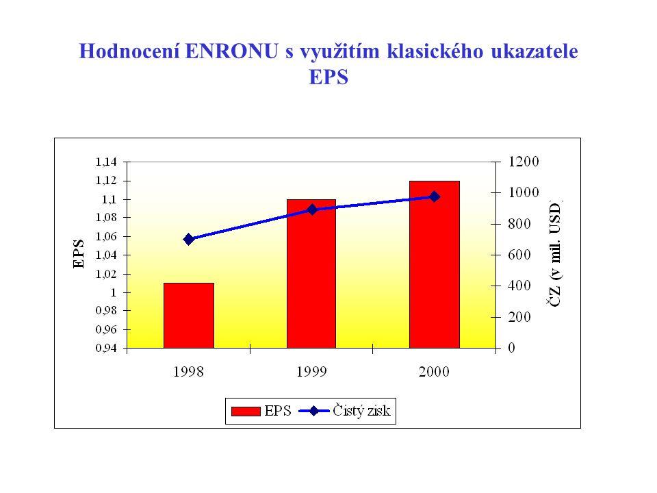 Hodnocení ENRONU s využitím klasického ukazatele EPS