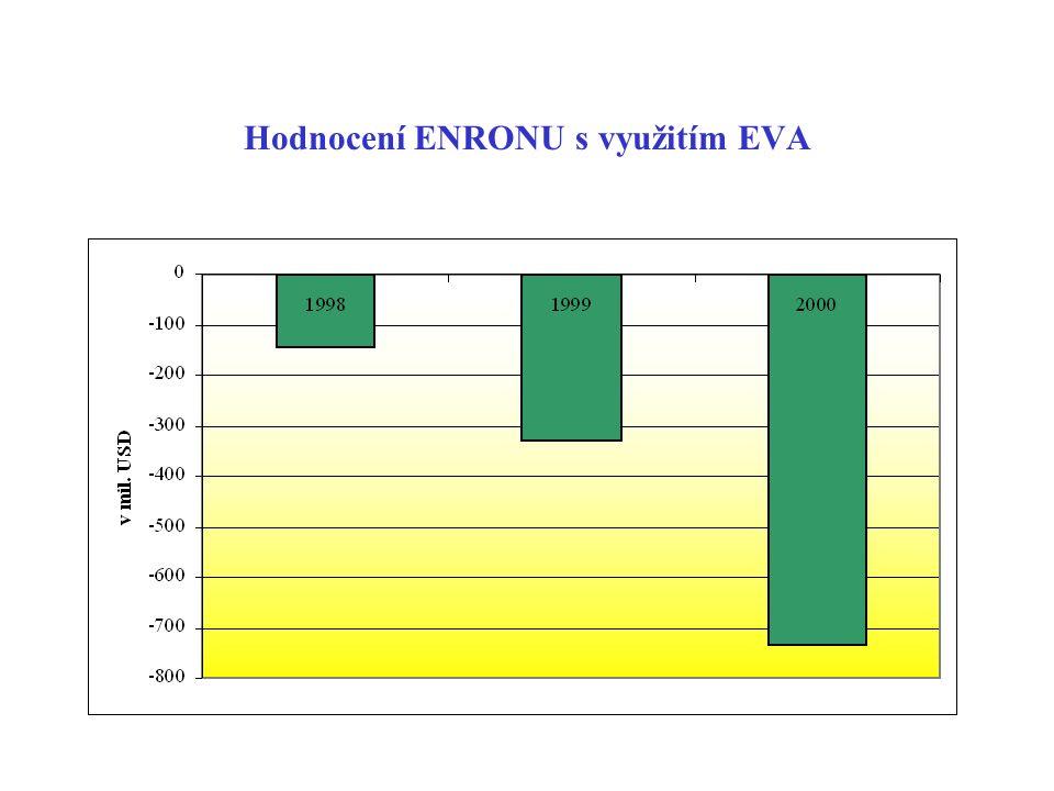 Hodnocení ENRONU s využitím EVA