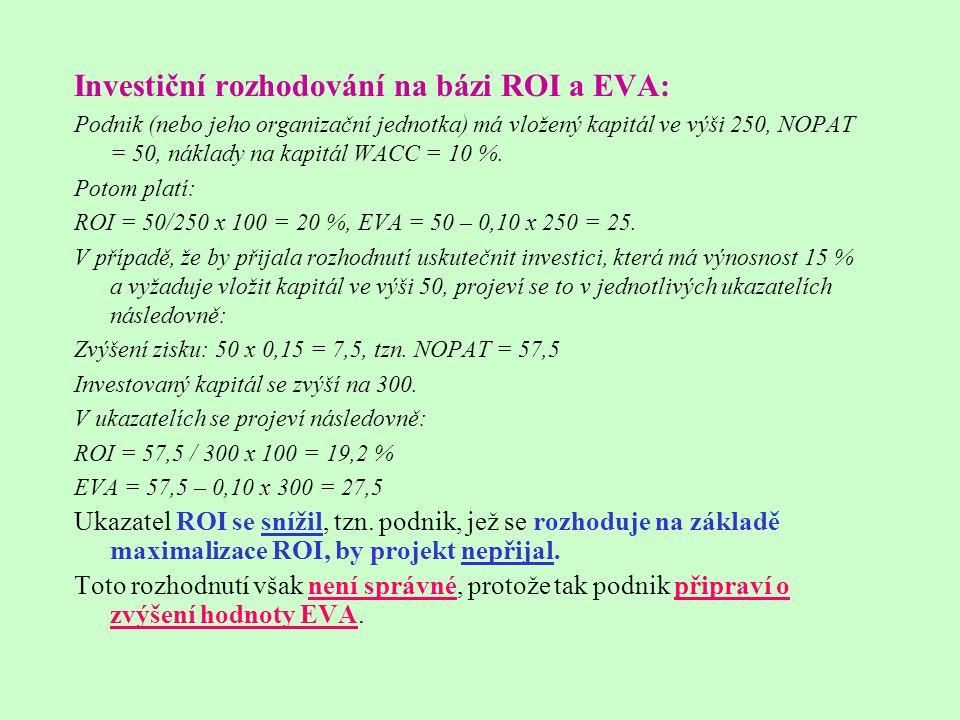 Investiční rozhodování na bázi ROI a EVA: Podnik (nebo jeho organizační jednotka) má vložený kapitál ve výši 250, NOPAT = 50, náklady na kapitál WACC = 10 %.