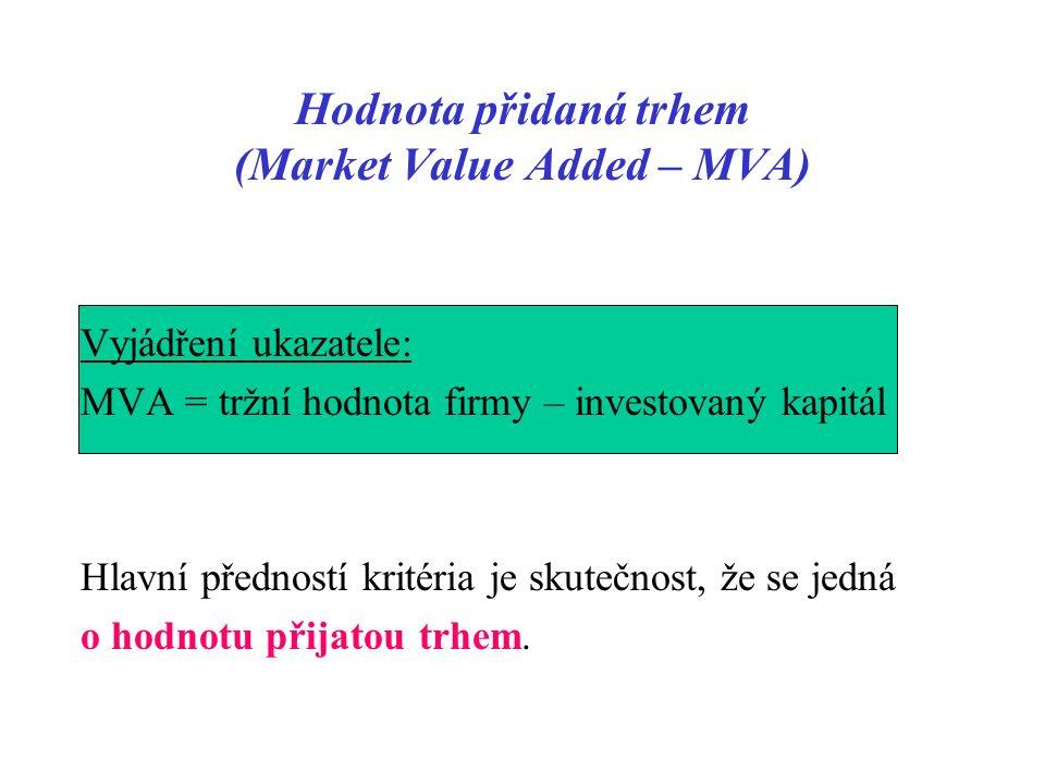 Hodnota přidaná trhem (Market Value Added – MVA) Vyjádření ukazatele: MVA = tržní hodnota firmy – investovaný kapitál Hlavní předností kritéria je skutečnost, že se jedná o hodnotu přijatou trhem.