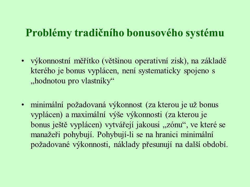 Problémy tradičního bonusového systému výkonnostní měřítko (většinou operativní zisk), na základě kterého je bonus vyplácen, není systematicky spojeno