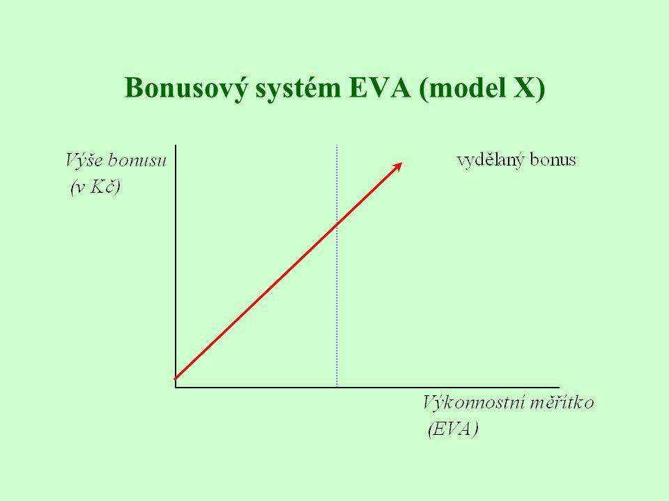 Bonusový systém EVA (model X)