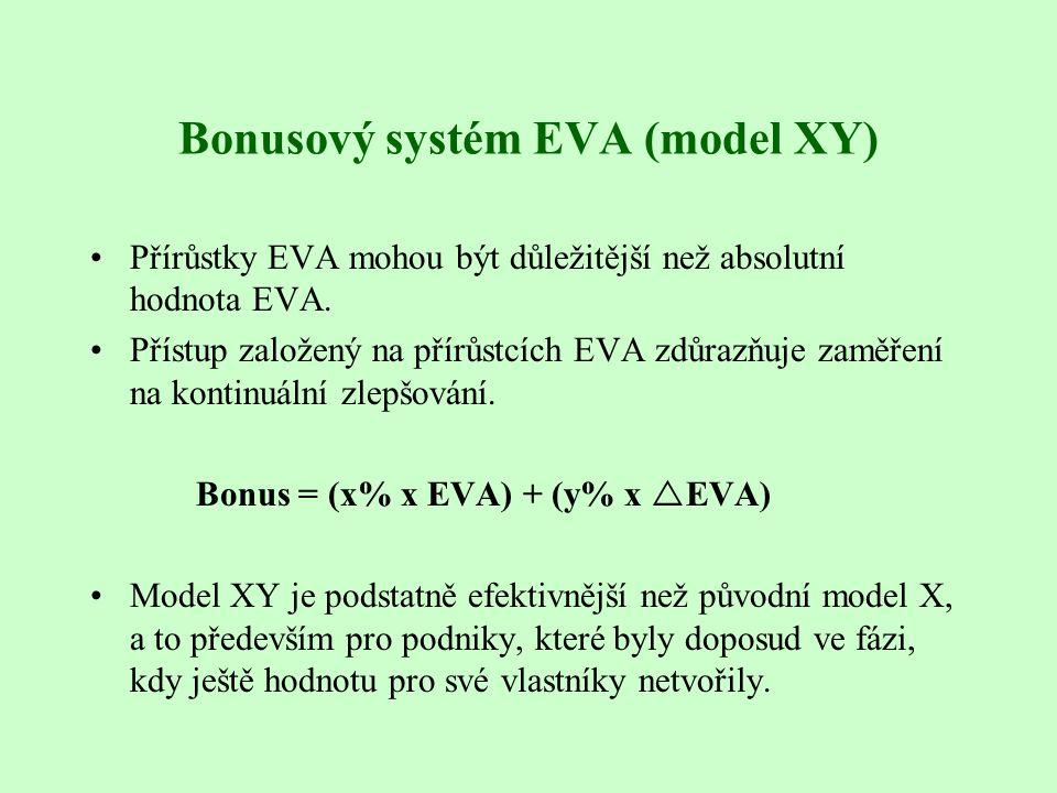 Bonusový systém EVA (model XY) Přírůstky EVA mohou být důležitější než absolutní hodnota EVA. Přístup založený na přírůstcích EVA zdůrazňuje zaměření