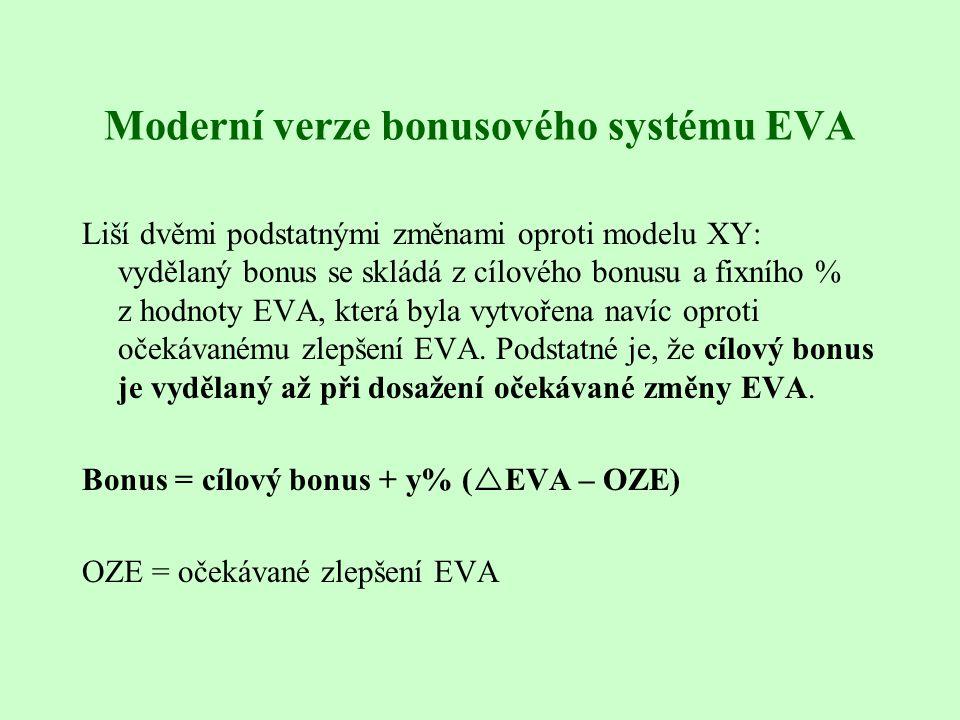 Moderní verze bonusového systému EVA Liší dvěmi podstatnými změnami oproti modelu XY: vydělaný bonus se skládá z cílového bonusu a fixního % z hodnoty EVA, která byla vytvořena navíc oproti očekávanému zlepšení EVA.