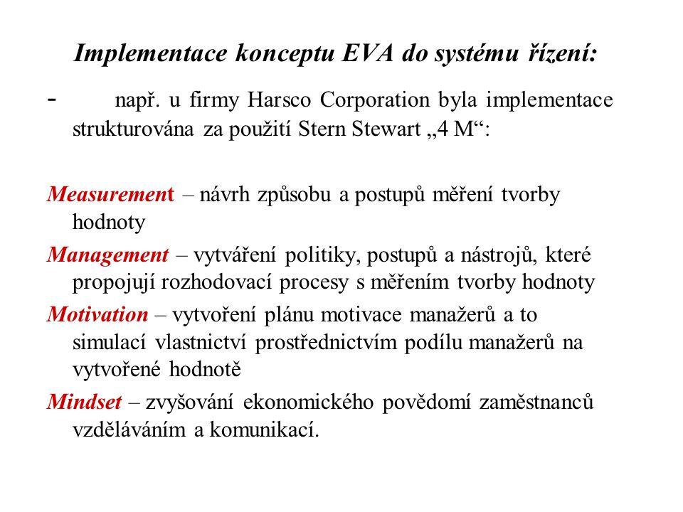 """Implementace konceptu EVA do systému řízení: - např. u firmy Harsco Corporation byla implementace strukturována za použití Stern Stewart """"4 M"""": Measur"""