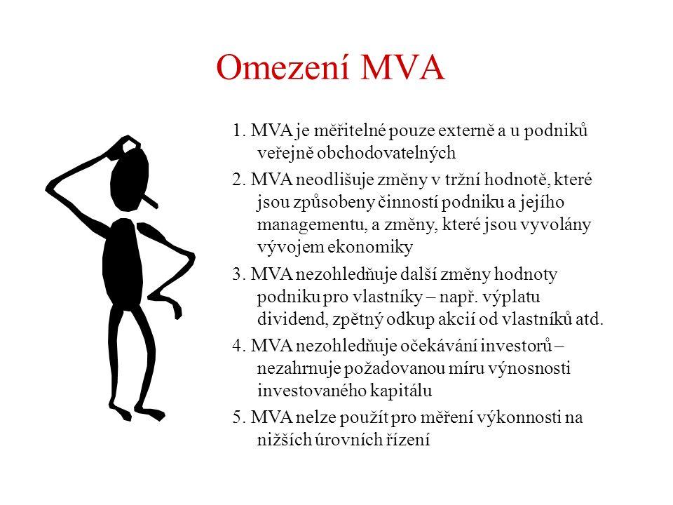1. MVA je měřitelné pouze externě a u podniků veřejně obchodovatelných 2. MVA neodlišuje změny v tržní hodnotě, které jsou způsobeny činností podniku