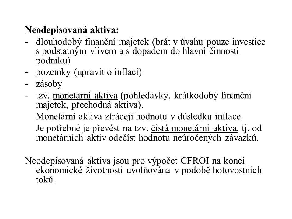 Neodepisovaná aktiva: -dlouhodobý finanční majetek (brát v úvahu pouze investice s podstatným vlivem a s dopadem do hlavní činnosti podniku) -pozemky (upravit o inflaci) -zásoby -tzv.