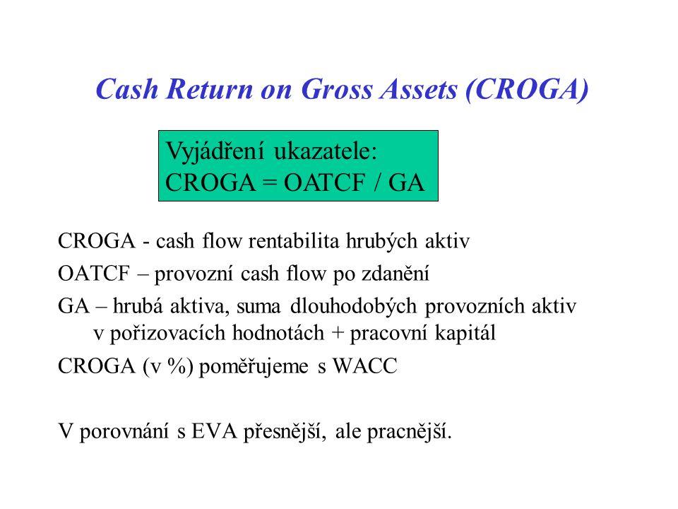Cash Return on Gross Assets (CROGA) CROGA - cash flow rentabilita hrubých aktiv OATCF – provozní cash flow po zdanění GA – hrubá aktiva, suma dlouhodobých provozních aktiv v pořizovacích hodnotách + pracovní kapitál CROGA (v %) poměřujeme s WACC V porovnání s EVA přesnější, ale pracnější.