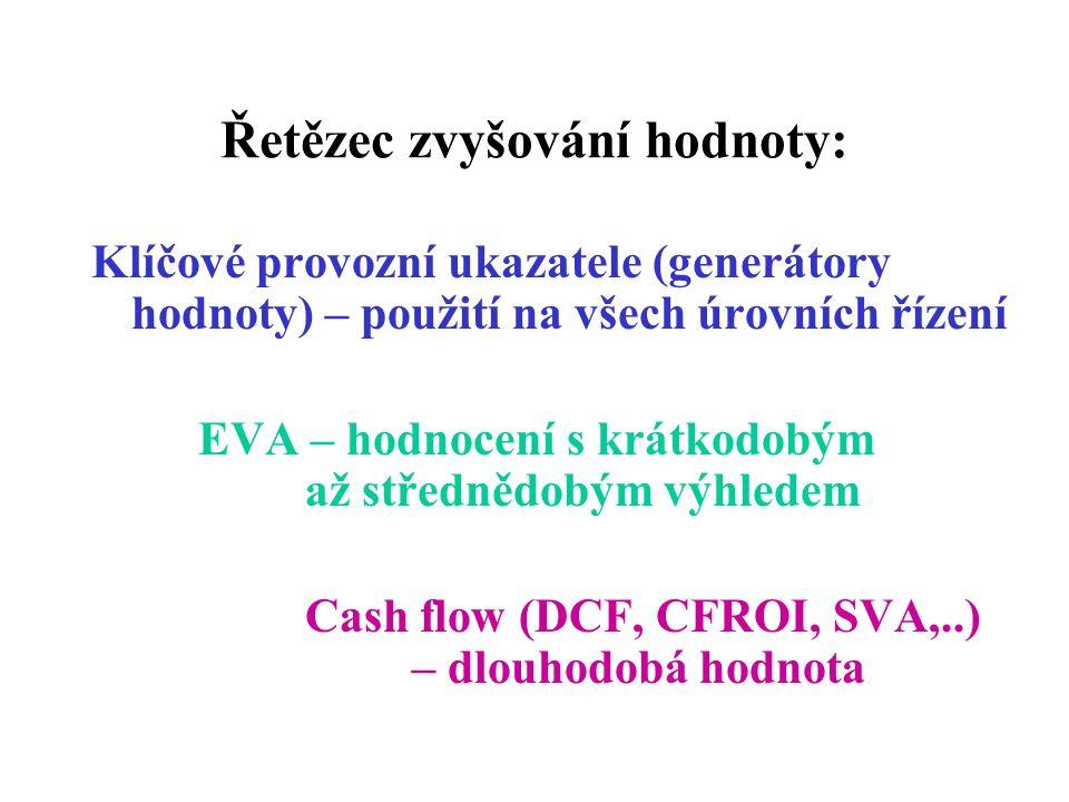 Řetězec zvyšování hodnoty: Klíčové provozní ukazatele (generátory hodnoty) – použití na všech úrovních řízení EVA – hodnocení s krátkodobým až střednědobým výhledem Cash flow (DCF, CFROI, SVA,..) – dlouhodobá hodnota